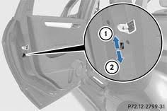 schéma de verrouillage de porte arrière d'une voiture